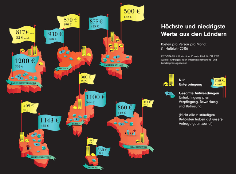 Infografik die höchste und niedrigste Aufwendungen abbildet. Die höchsten Aufwendungen finden sich in Baden-Württemberg, die niedrigsten im Saarland.
