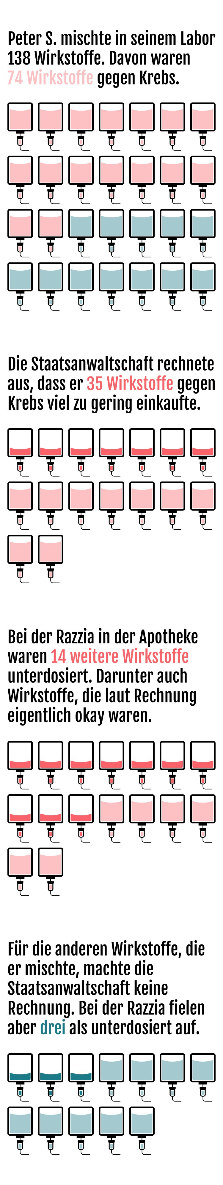 Infografik_Gesamt.jpg