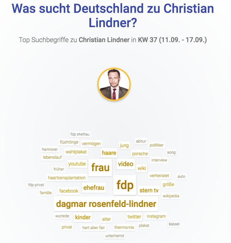 Christian Lindner.png