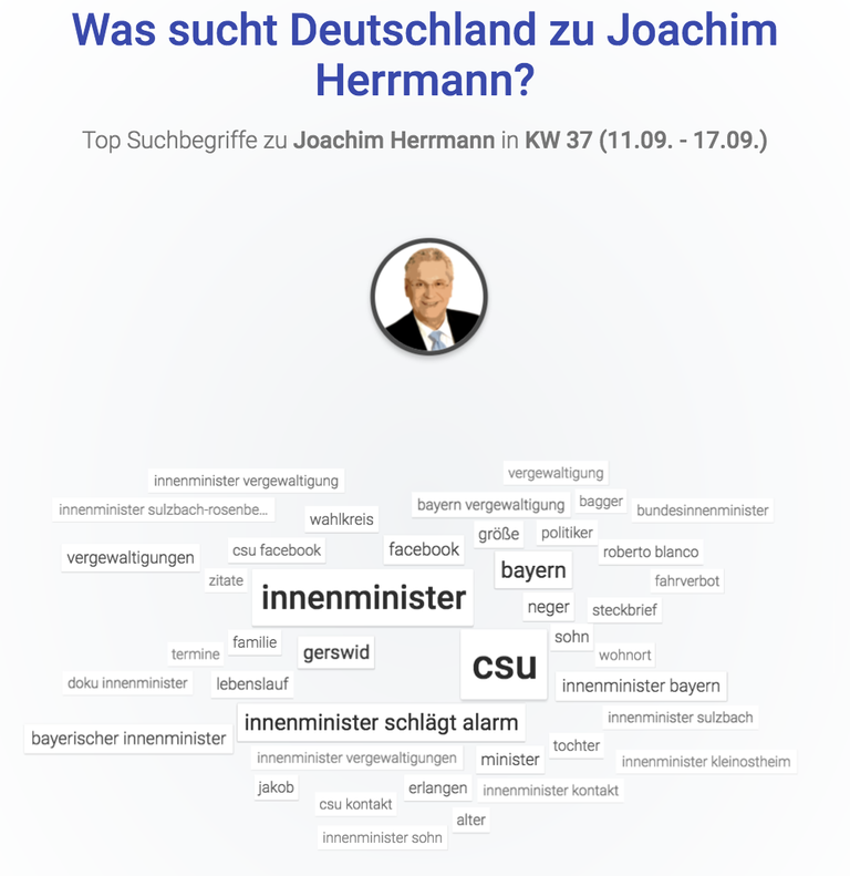 Joachim Herrmann.png