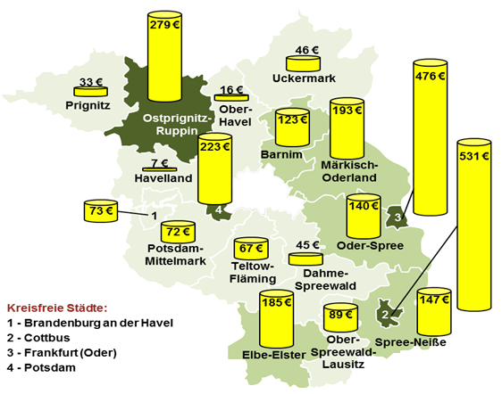 Regionale Verteilung von Geldauflagen pro 1.000 Einwohner bei den Staatsanwaltschaften im Jahr 2012