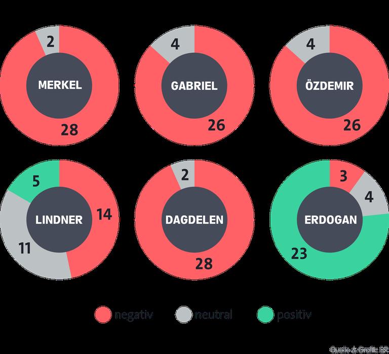 Infografik Türkische Medien in Deutschland