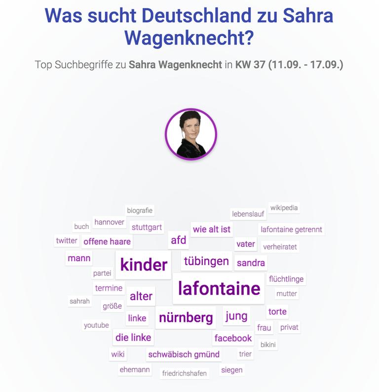 Sahra Wagenknecht.png