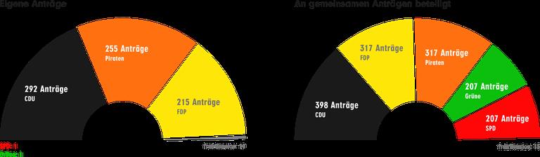 antraege.png