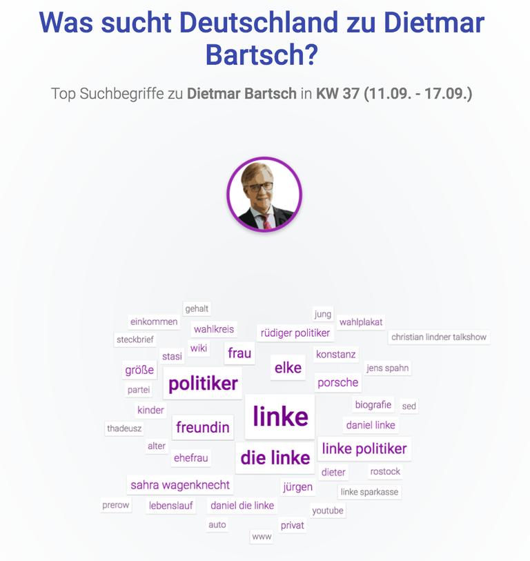 Dietmar Bartsch.png