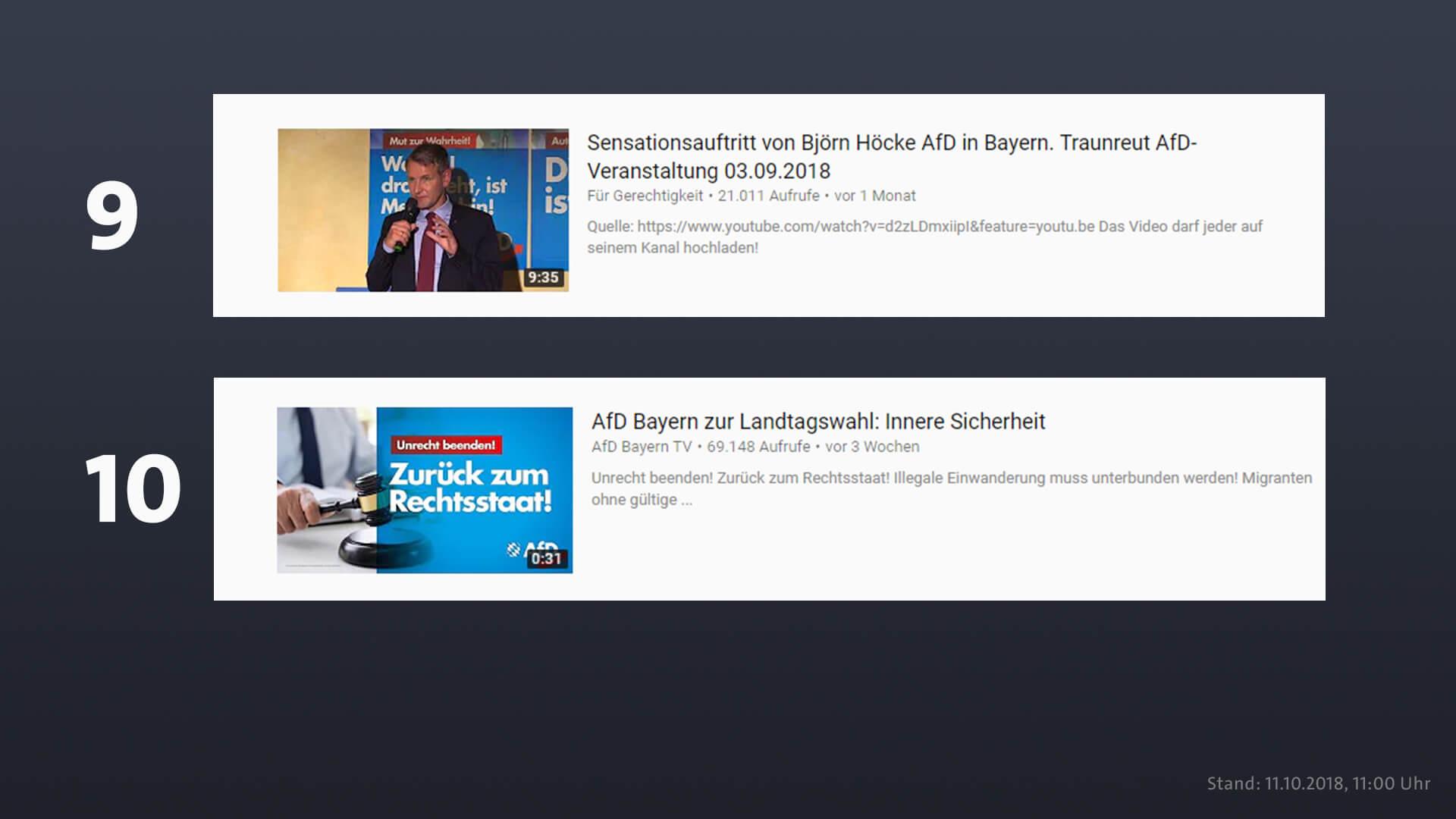 deutsche rentenversicherung verlauf online dating