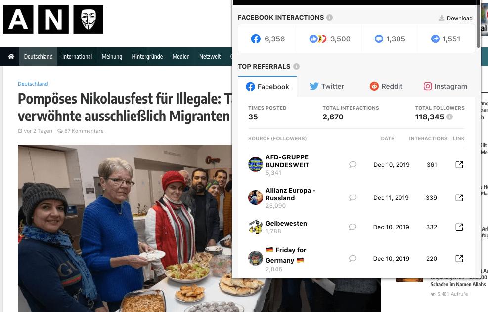 Nein, bei der Nikolausfeier der Gautinger Tafel wurden Deutsche nicht ausgeschlossen