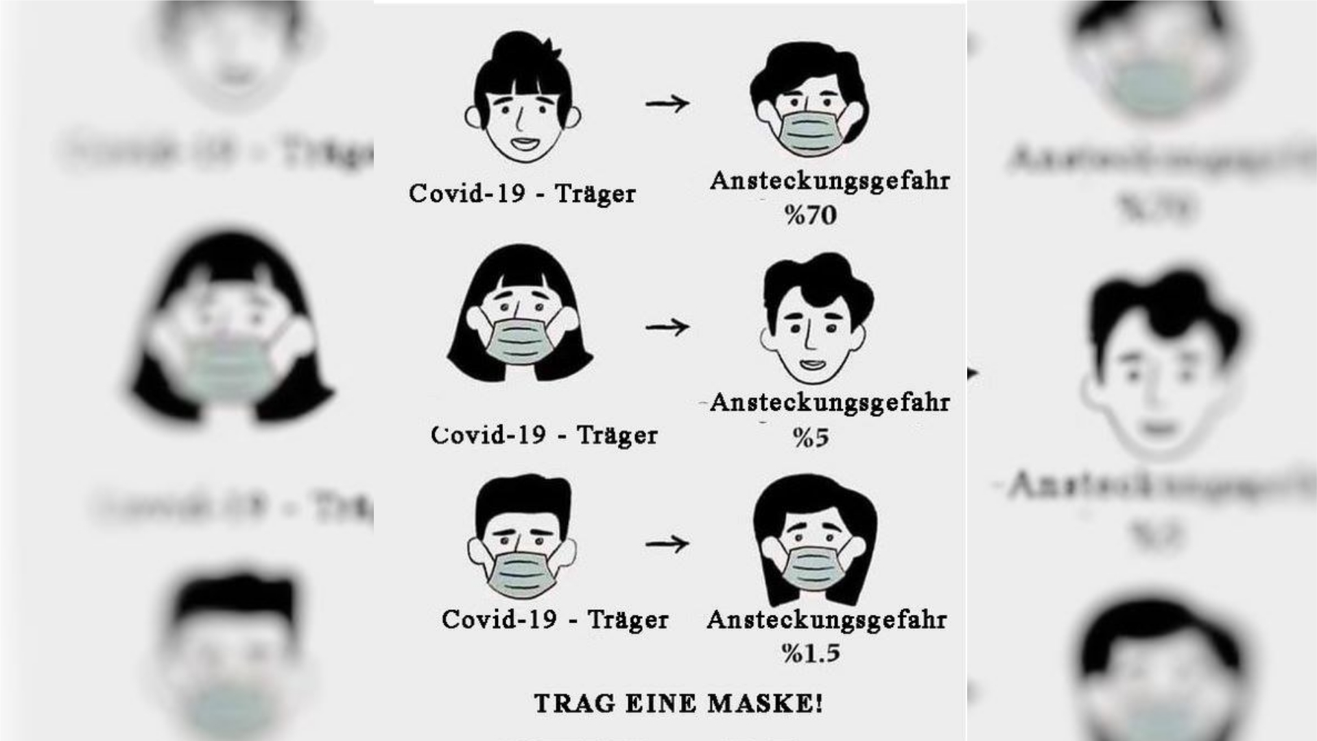 Schutzmasken-Collage