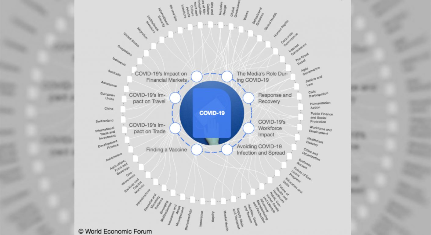 world economic forum grafik