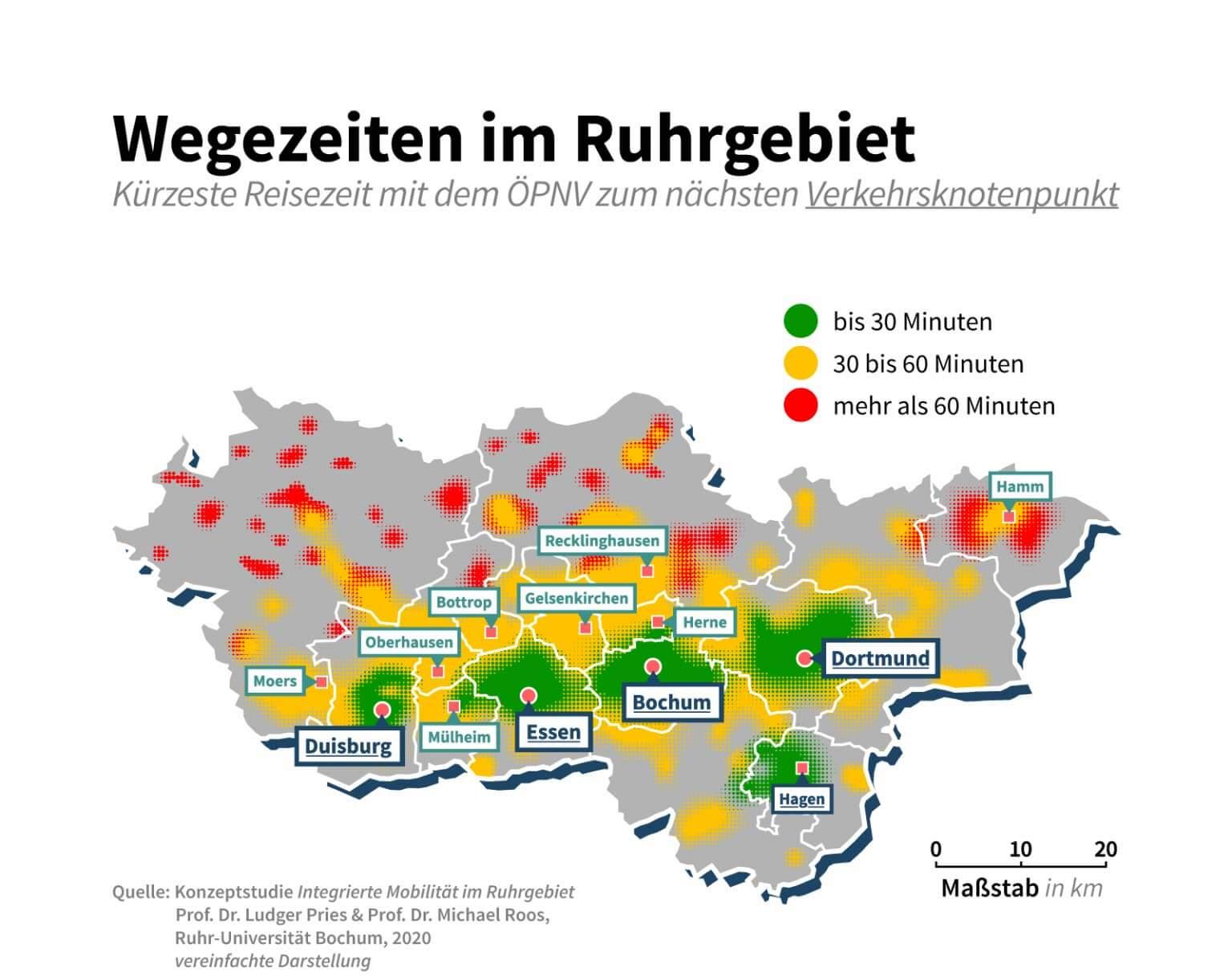 Vor allem der Norden des Ruhrgebiets ist schlecht an das Straßen- und Stadtbahnnetz des Südens angebunden. Stattdessen fahren langsamere Busse – die nicht mit der Taktung des Schienenverkehrs abgestimmt sind. (Grafik: CORRECTIV)