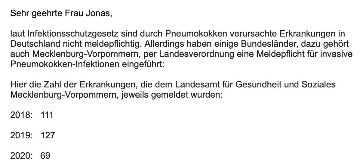 Ausschnitt aus der E-Mail der Sprecherin des Landesamts für Gesundheit und Soziales in Mecklenburg-Vorpommern. (Screenshot: CORRECTIV.Faktencheck)